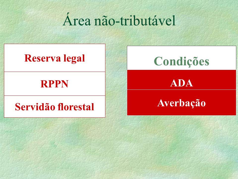 RPPN Área não-tributável Condições Reserva legal Servidão florestal ADA Averbação