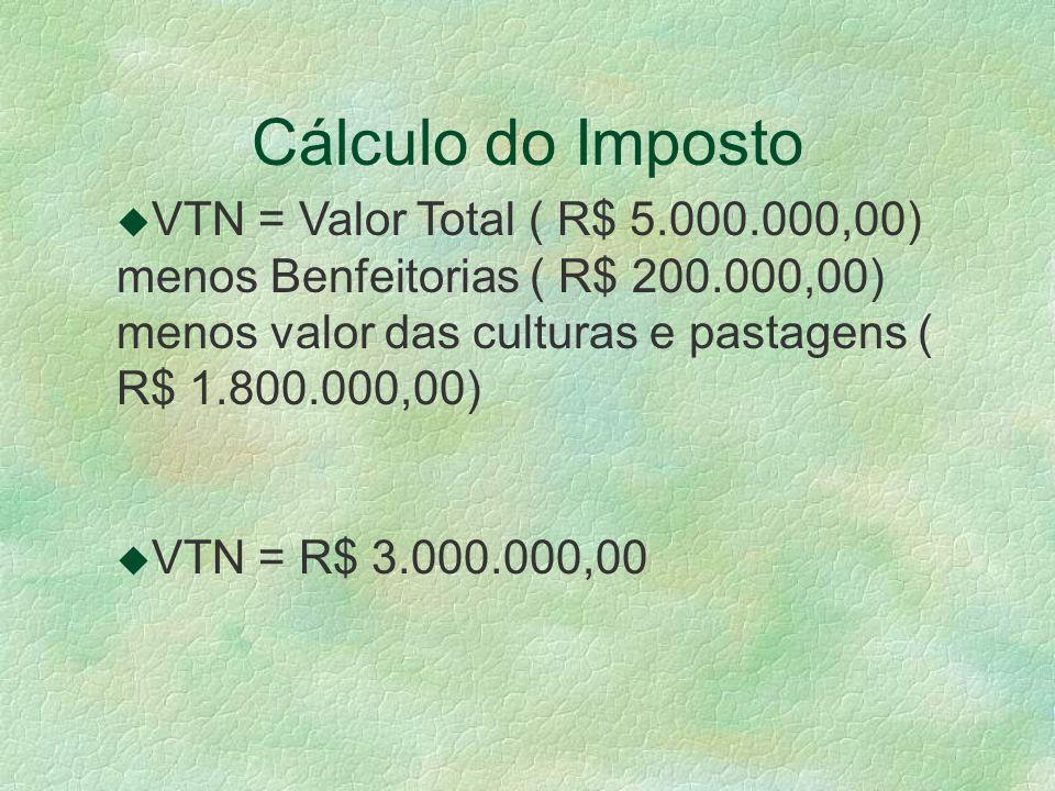 Cálculo do Imposto u VTN = Valor Total ( R$ 5.000.000,00) menos Benfeitorias ( R$ 200.000,00) menos valor das culturas e pastagens ( R$ 1.800.000,00) u VTN = R$ 3.000.000,00
