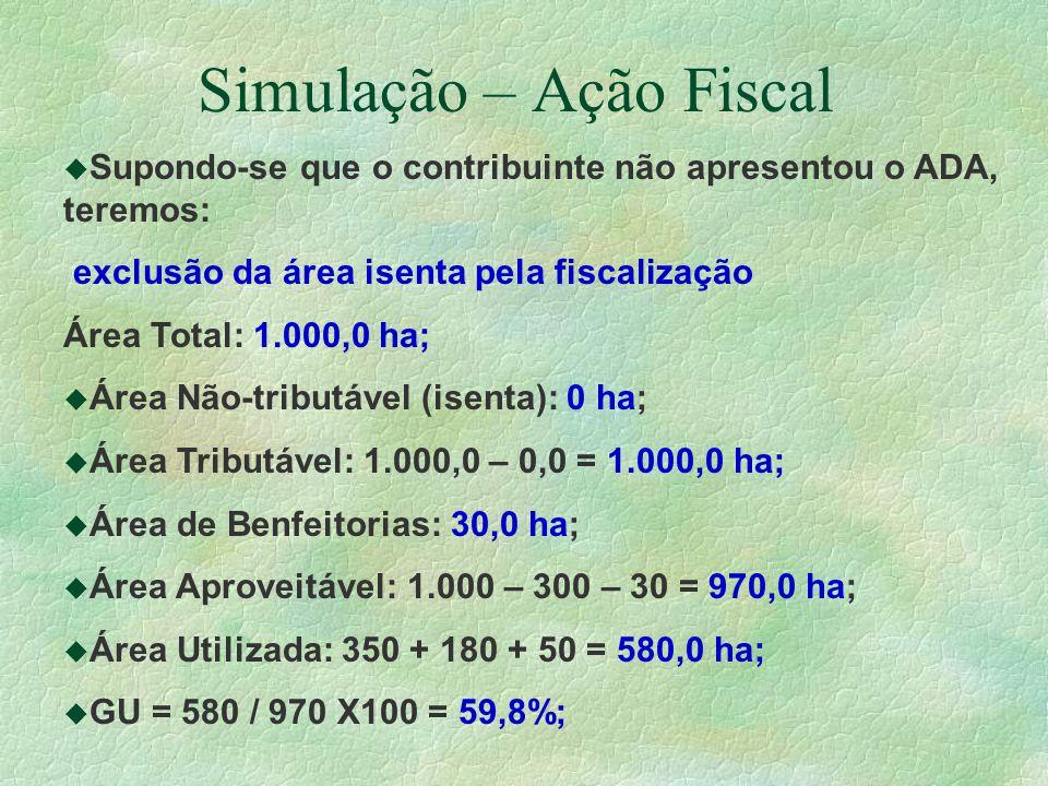 Simulação – Ação Fiscal u Supondo-se que o contribuinte não apresentou o ADA, teremos: exclusão da área isenta pela fiscalização Área Total: 1.000,0 ha; u Área Não-tributável (isenta): 0 ha; u Área Tributável: 1.000,0 – 0,0 = 1.000,0 ha; u Área de Benfeitorias: 30,0 ha; u Área Aproveitável: 1.000 – 300 – 30 = 970,0 ha; u Área Utilizada: 350 + 180 + 50 = 580,0 ha; u GU = 580 / 970 X100 = 59,8%;