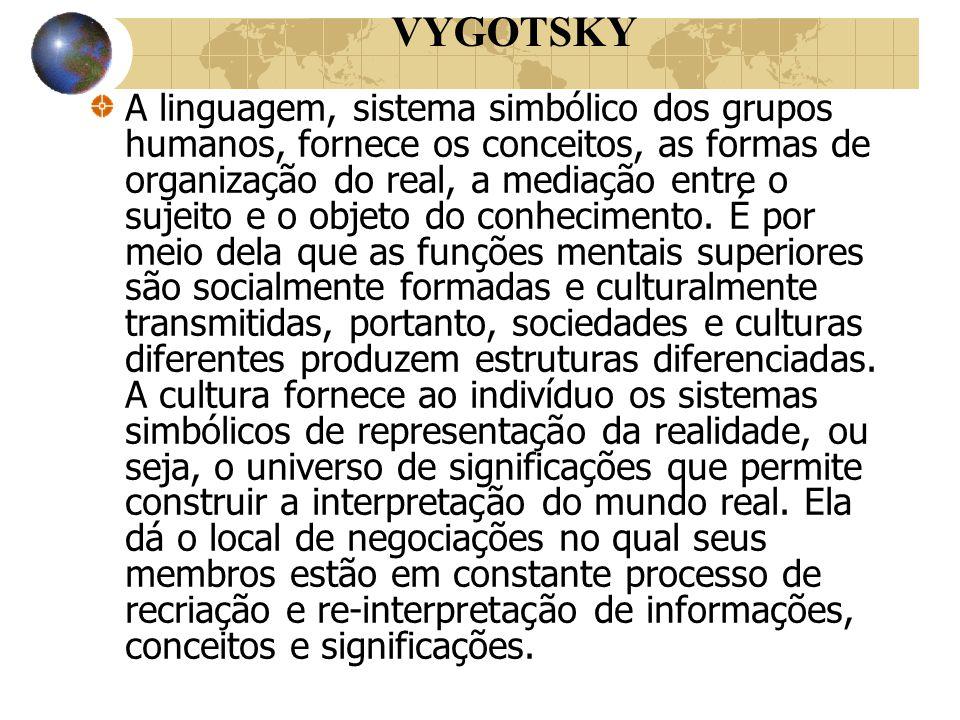 A linguagem, sistema simbólico dos grupos humanos, fornece os conceitos, as formas de organização do real, a mediação entre o sujeito e o objeto do co