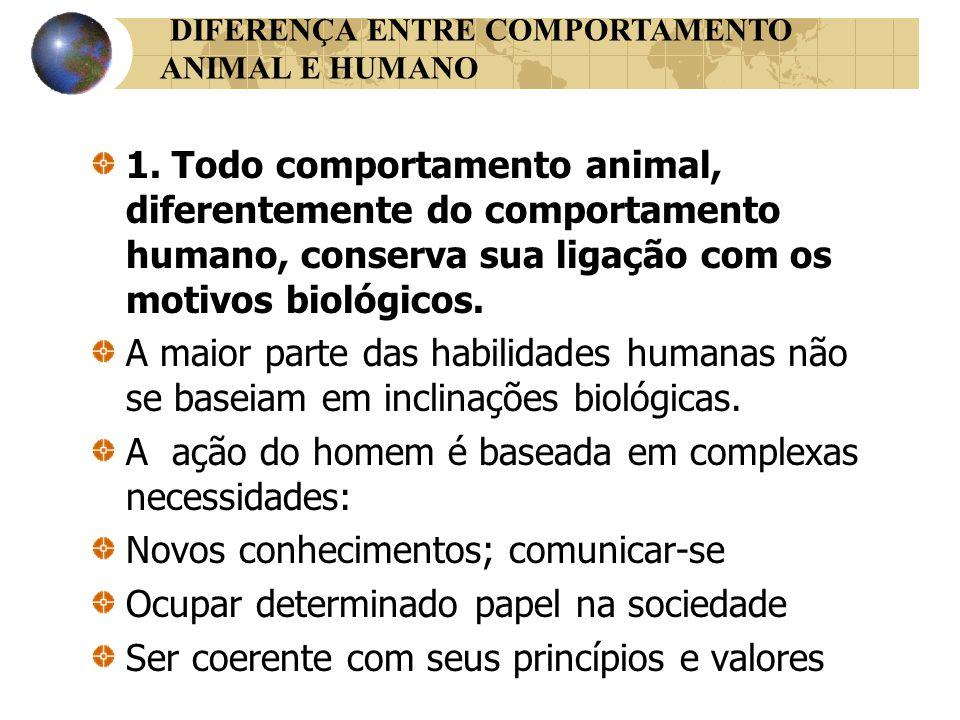 1. Todo comportamento animal, diferentemente do comportamento humano, conserva sua ligação com os motivos biológicos. A maior parte das habilidades hu