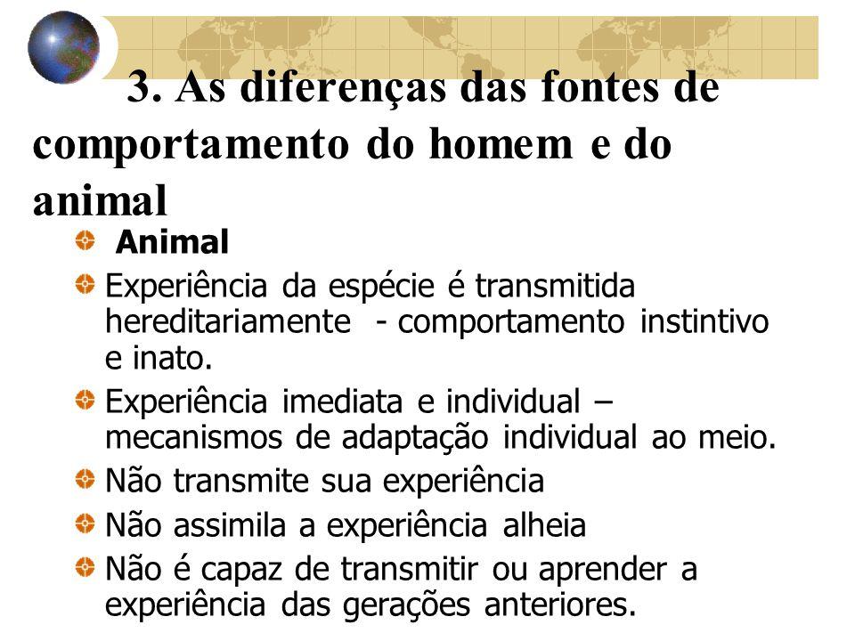 3. As diferenças das fontes de comportamento do homem e do animal Animal Experiência da espécie é transmitida hereditariamente - comportamento instint