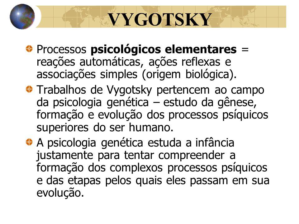 VYGOTSKY Processos psicológicos elementares = reações automáticas, ações reflexas e associações simples (origem biológica). Trabalhos de Vygotsky pert