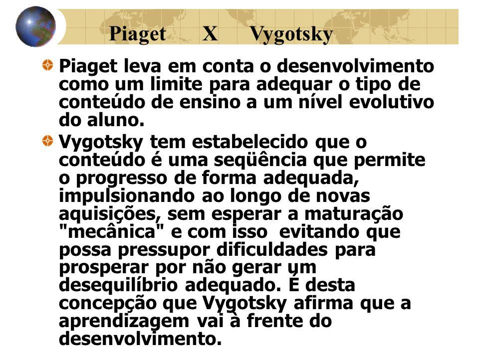 Piaget leva em conta o desenvolvimento como um limite para adequar o tipo de conteúdo de ensino a um nível evolutivo do aluno. Vygotsky tem estabeleci
