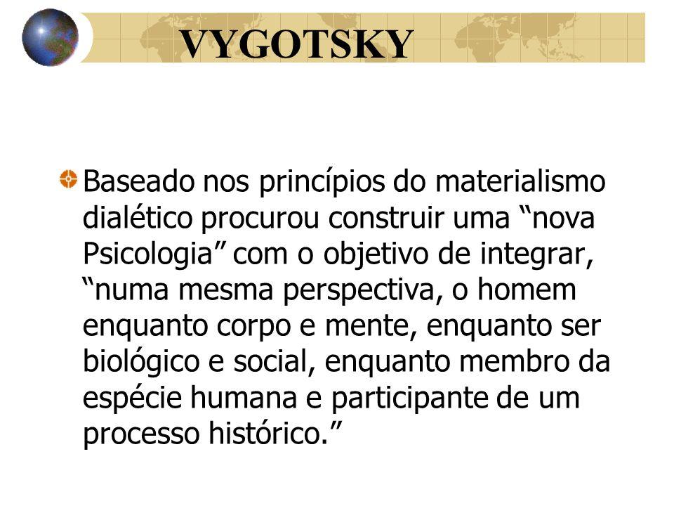 VYGOTSKY Baseado nos princípios do materialismo dialético procurou construir uma nova Psicologia com o objetivo de integrar, numa mesma perspectiva, o