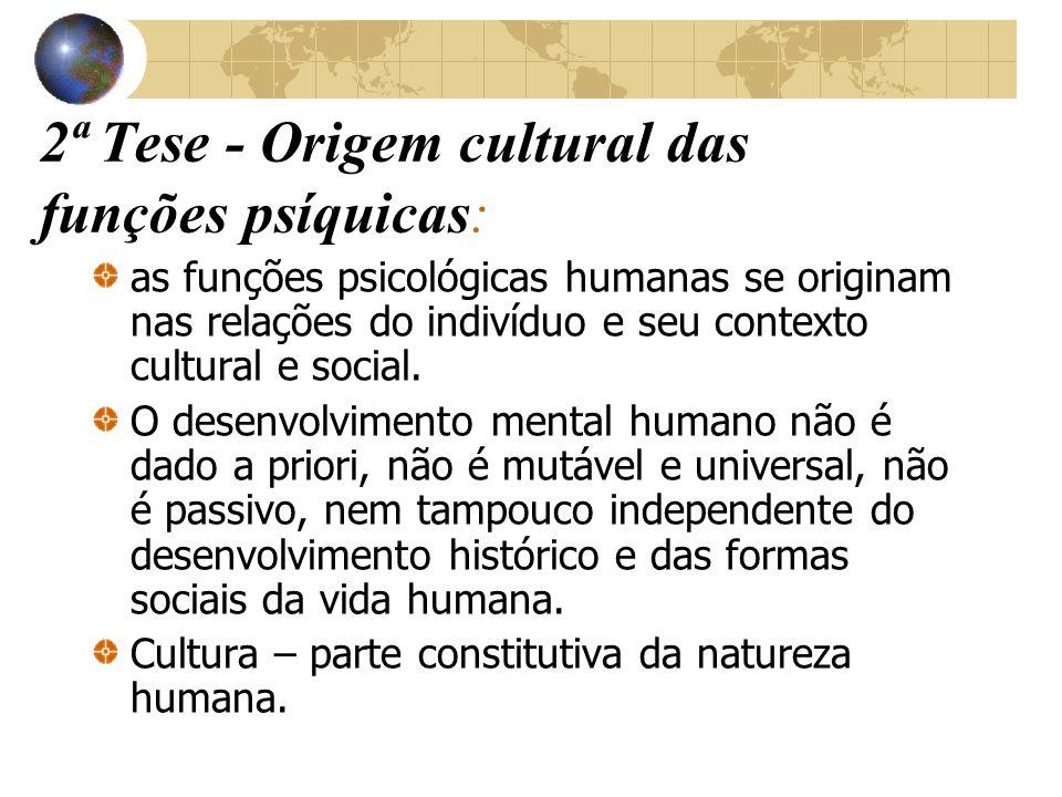 2ª Tese - Origem cultural das funções psíquicas: as funções psicológicas humanas se originam nas relações do indivíduo e seu contexto cultural e socia