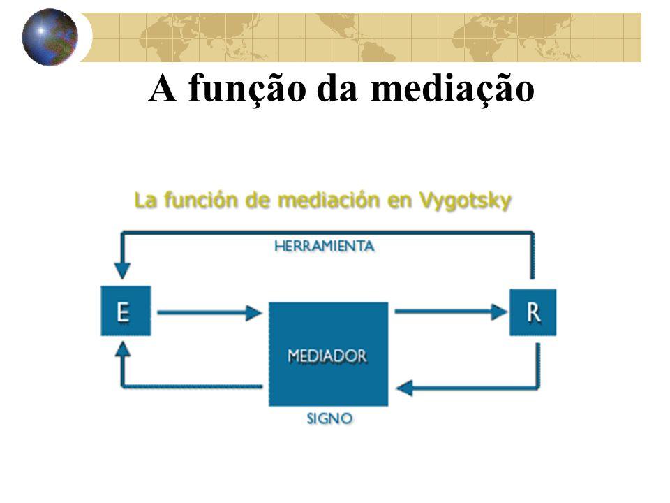 A função da mediação