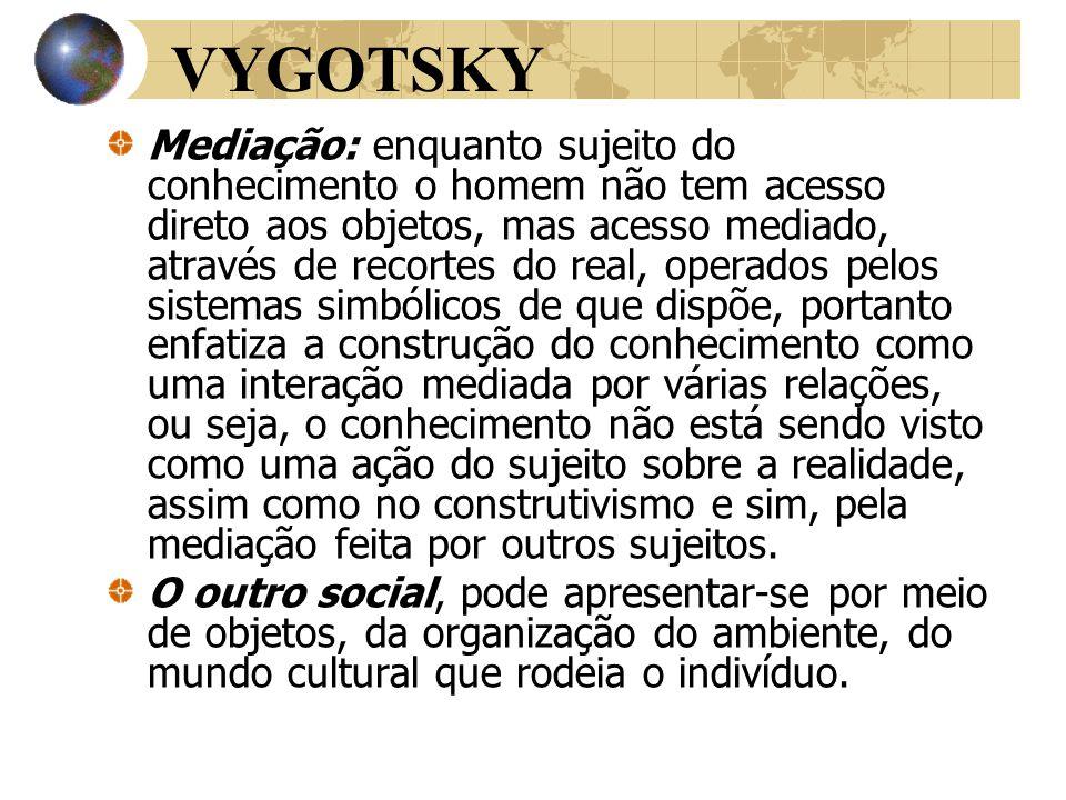 VYGOTSKY Mediação: enquanto sujeito do conhecimento o homem não tem acesso direto aos objetos, mas acesso mediado, através de recortes do real, operad