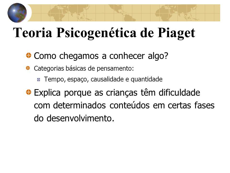 Teoria Psicogenética de Piaget Como chegamos a conhecer algo? Categorias básicas de pensamento: Tempo, espaço, causalidade e quantidade Explica porque
