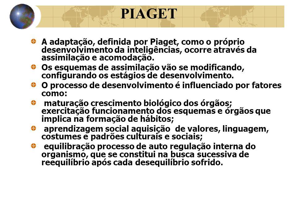 A adaptação, definida por Piaget, como o próprio desenvolvimento da inteligências, ocorre através da assimilação e acomodação. Os esquemas de assimila