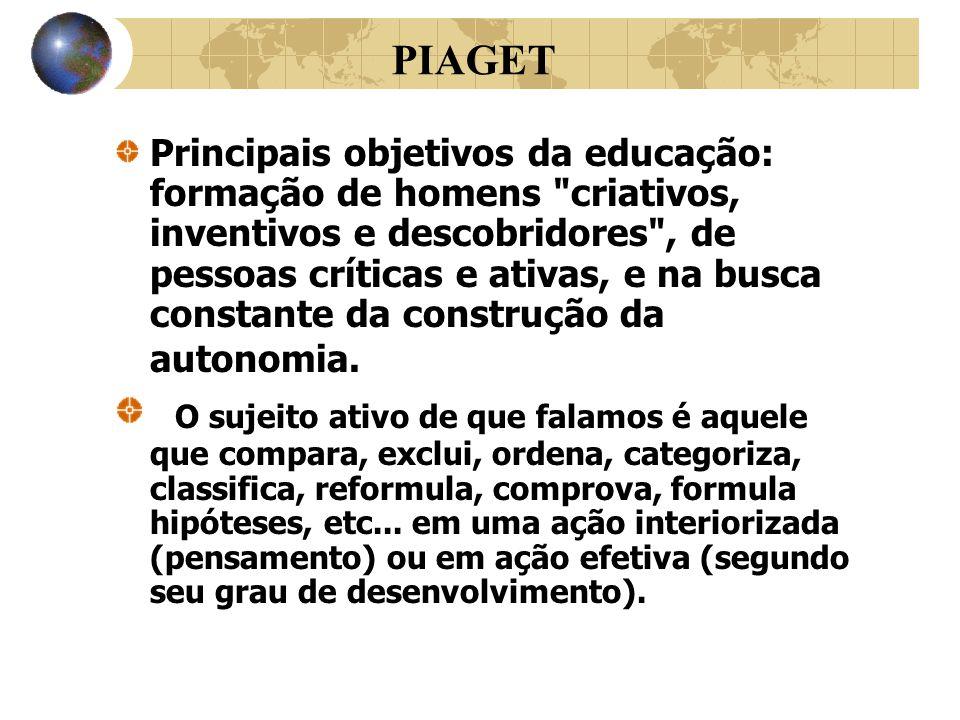 Implicações do pensamento piagetiano para a aprendizagem Os objetivos pedagógicos necessitam estar centrados no aluno, partir das atividades do aluno.
