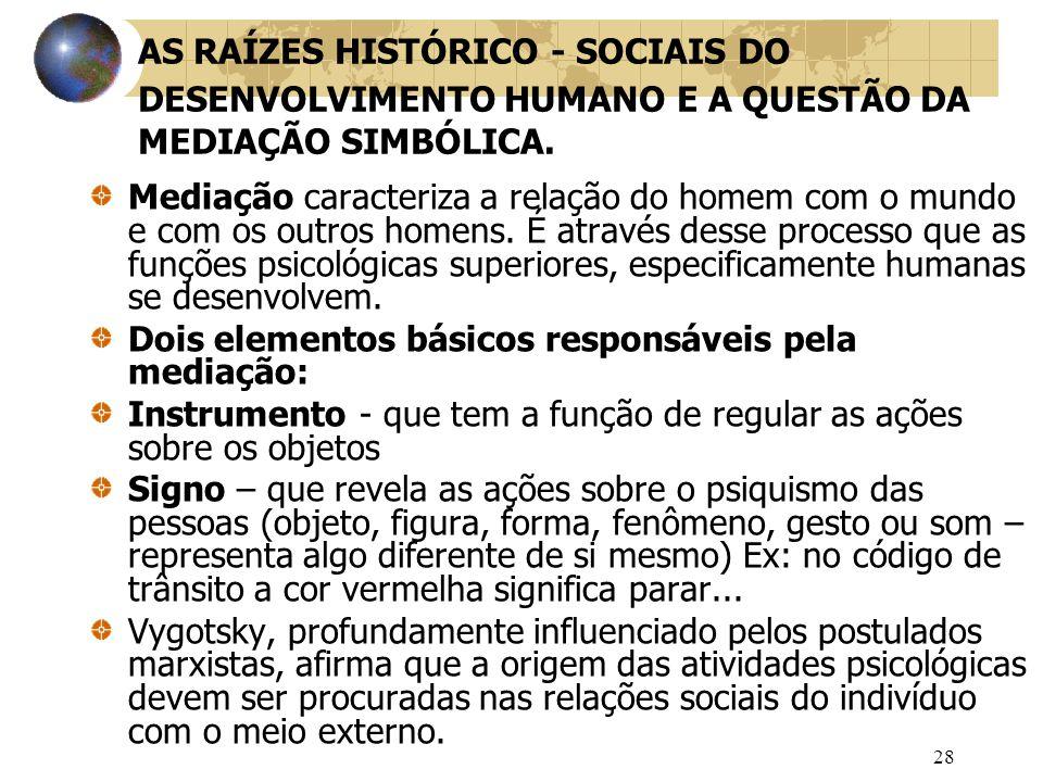 28 AS RAÍZES HISTÓRICO - SOCIAIS DO DESENVOLVIMENTO HUMANO E A QUESTÃO DA MEDIAÇÃO SIMBÓLICA.