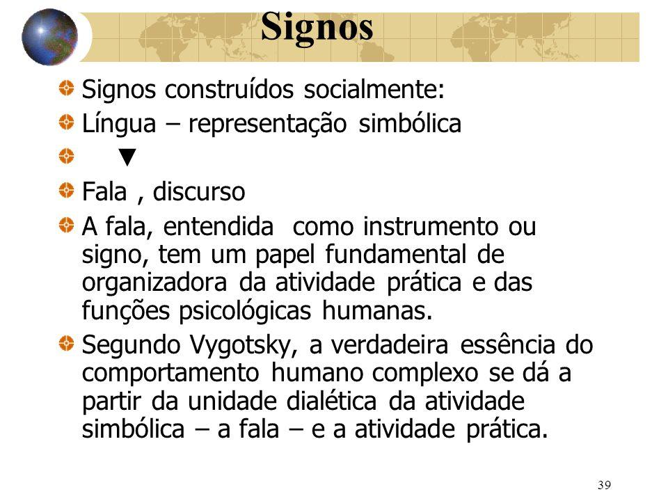39 Signos Signos construídos socialmente: Língua – representação simbólica Fala, discurso A fala, entendida como instrumento ou signo, tem um papel fundamental de organizadora da atividade prática e das funções psicológicas humanas.