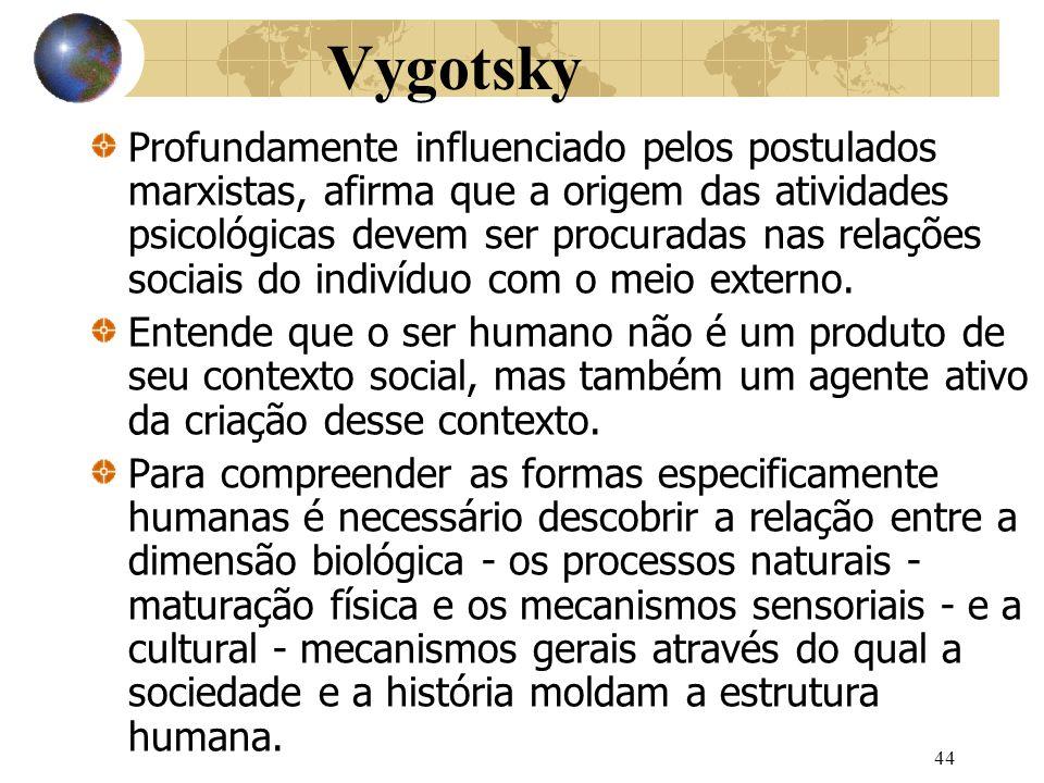 44 Vygotsky Profundamente influenciado pelos postulados marxistas, afirma que a origem das atividades psicológicas devem ser procuradas nas relações sociais do indivíduo com o meio externo.