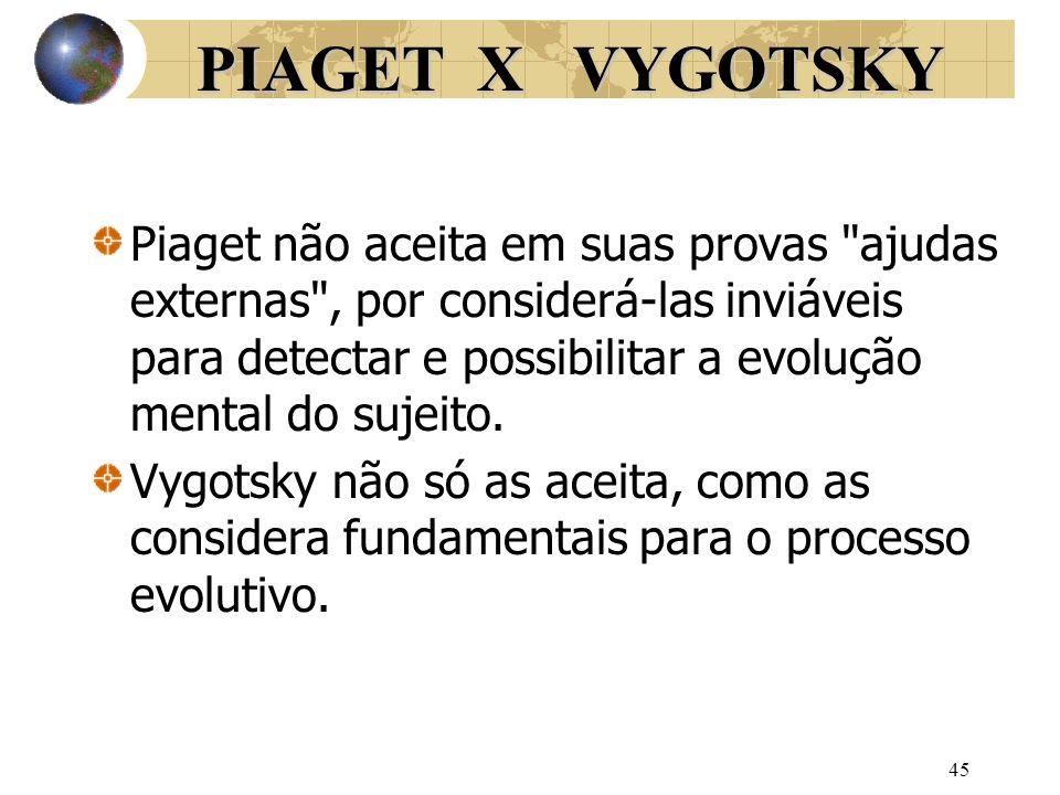 45 PIAGET X VYGOTSKY Piaget não aceita em suas provas ajudas externas , por considerá-las inviáveis para detectar e possibilitar a evolução mental do sujeito.