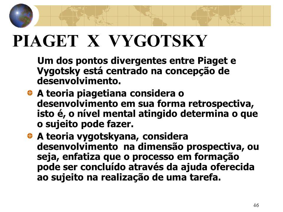 46 PIAGET X VYGOTSKY Um dos pontos divergentes entre Piaget e Vygotsky está centrado na concepção de desenvolvimento.