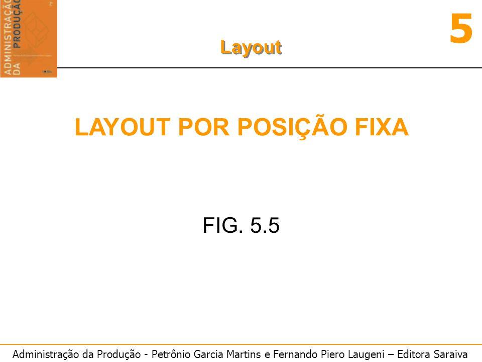 Administração da Produção - Petrônio Garcia Martins e Fernando Piero Laugeni – Editora Saraiva 5 Layout LAYOUT POR POSIÇÃO FIXA FIG. 5.5