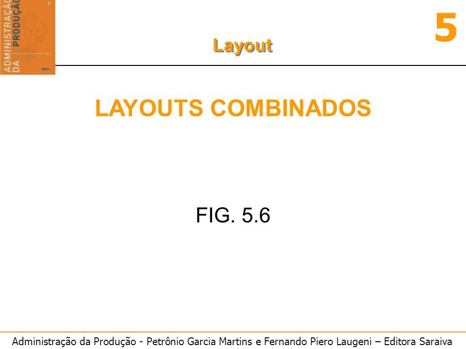 Administração da Produção - Petrônio Garcia Martins e Fernando Piero Laugeni – Editora Saraiva 5 Layout LAYOUTS COMBINADOS FIG. 5.6