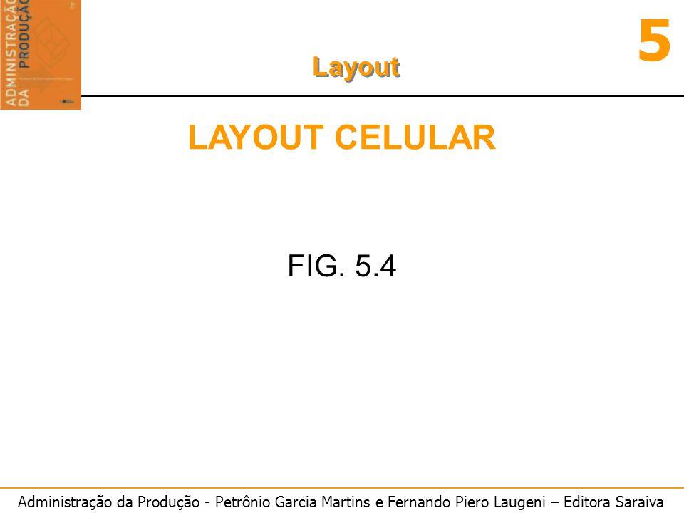 Administração da Produção - Petrônio Garcia Martins e Fernando Piero Laugeni – Editora Saraiva 5 Layout Manufatura Celular Célula ACélula B Plaina Pintura Célula C