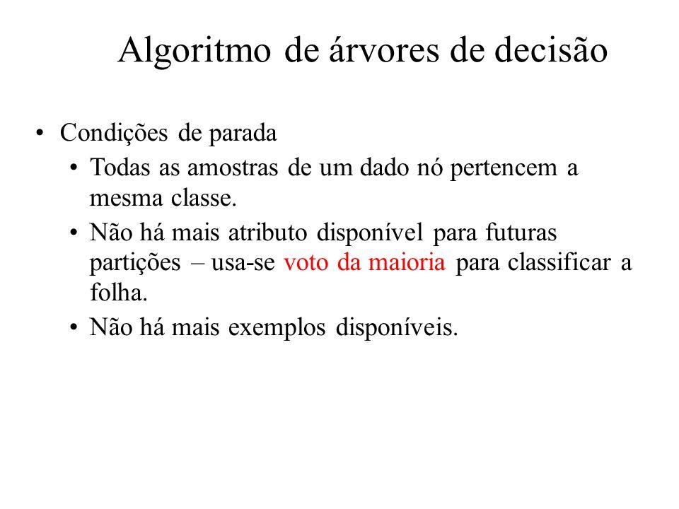 Algoritmo de árvores de decisão Condições de parada Todas as amostras de um dado nó pertencem a mesma classe.