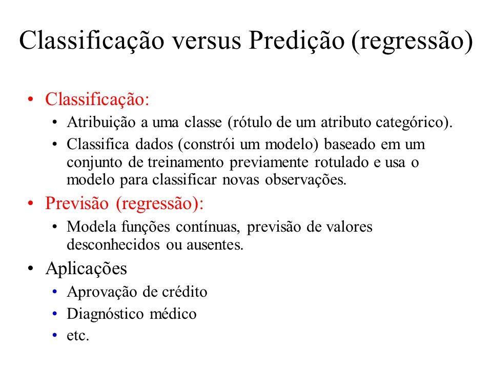Classificação: Atribuição a uma classe (rótulo de um atributo categórico).