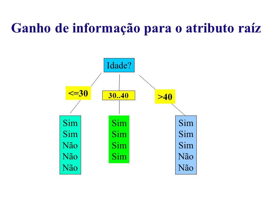 Ganho de informação para o atributo raíz Idade? overcast Sim Não Sim Não <=30 >40 Sim 30..40