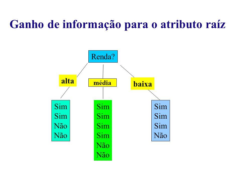 Renda overcast Sim Não Sim Não alta baixa Sim Não média Ganho de informação para o atributo raíz