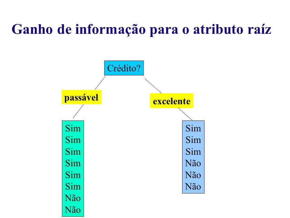 Crédito Sim Não Sim Não passável excelente Ganho de informação para o atributo raíz