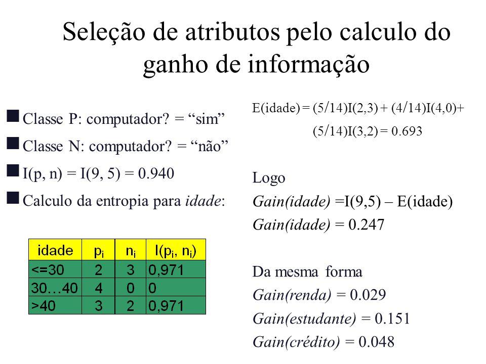 Seleção de atributos pelo calculo do ganho de informação Classe P: computador.