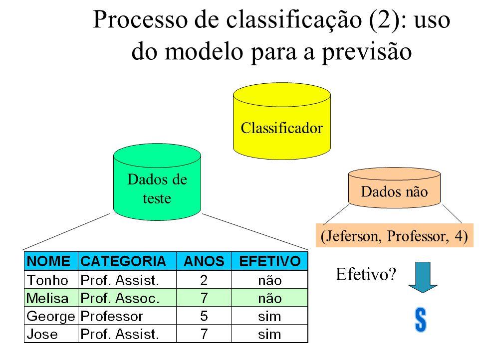 Processo de classificação (2): uso do modelo para a previsão Classificador Dados de teste Dados não (Jeferson, Professor, 4) Efetivo