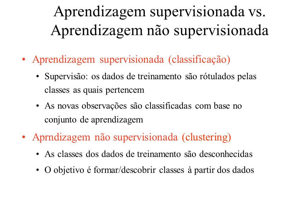 Aprendizagem supervisionada vs.