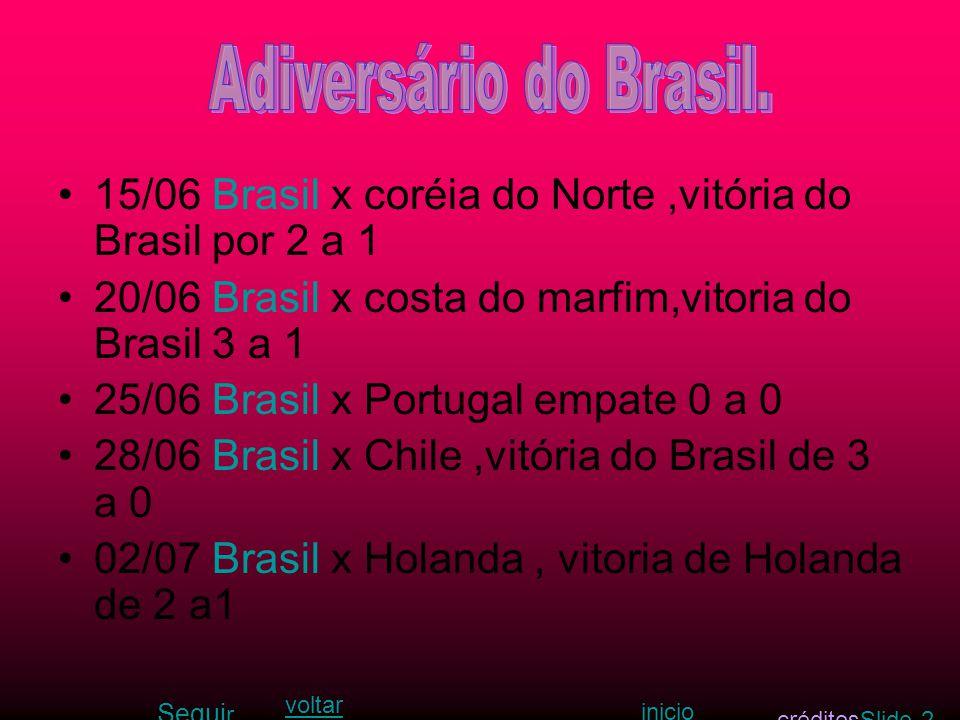 15/06 Brasil x coréia do Norte,vitória do Brasil por 2 a 1 20/06 Brasil x costa do marfim,vitoria do Brasil 3 a 1 25/06 Brasil x Portugal empate 0 a 0