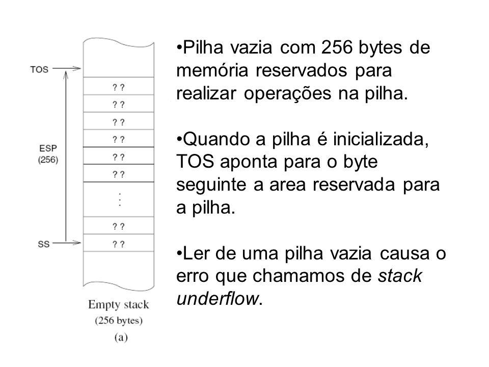 Pilha vazia com 256 bytes de memória reservados para realizar operações na pilha. Quando a pilha é inicializada, TOS aponta para o byte seguinte a are