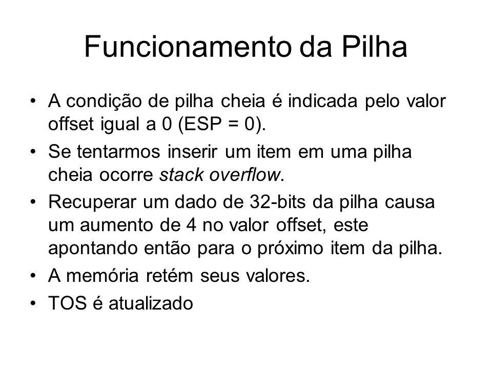 Funcionamento da Pilha A condição de pilha cheia é indicada pelo valor offset igual a 0 (ESP = 0). Se tentarmos inserir um item em uma pilha cheia oco
