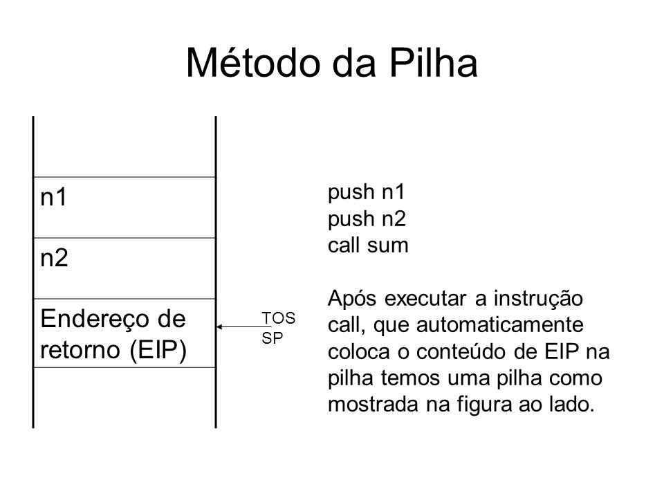 Método da Pilha n1 n2 Endereço de retorno (EIP) TOS SP push n1 push n2 call sum Após executar a instrução call, que automaticamente coloca o conteúdo