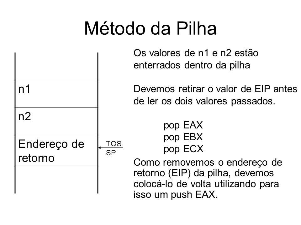 Método da Pilha n1 n2 Endereço de retorno TOS SP Os valores de n1 e n2 estão enterrados dentro da pilha Devemos retirar o valor de EIP antes de ler os