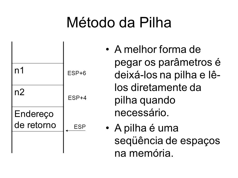 Método da Pilha n1 n2 Endereço de retorno ESP ESP+4 ESP+6 A melhor forma de pegar os parâmetros é deixá-los na pilha e lê- los diretamente da pilha qu