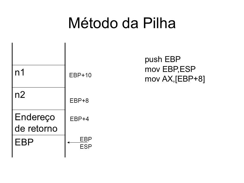 Método da Pilha n1 n2 Endereço de retorno EBP ESP push EBP mov EBP,ESP mov AX,[EBP+8] EBP+4 EBP+8 EBP+10