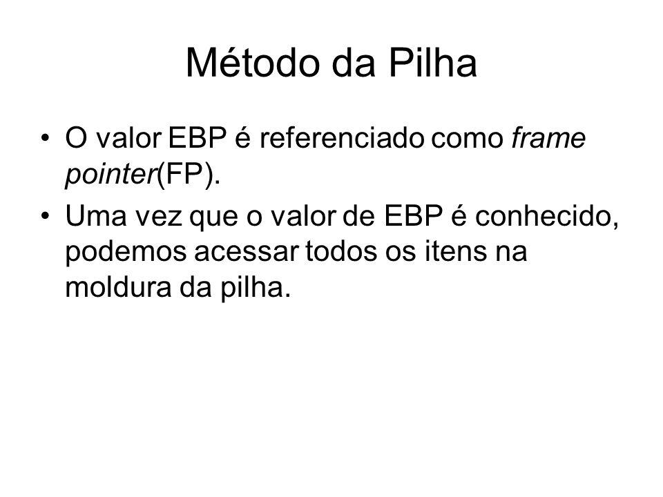 Método da Pilha O valor EBP é referenciado como frame pointer(FP). Uma vez que o valor de EBP é conhecido, podemos acessar todos os itens na moldura d