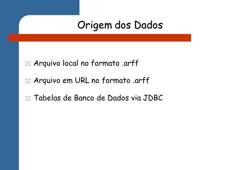 Origem dos Dados Arquivo local no formato.arff Arquivo em URL no formato.arff Tabelas de Banco de Dados via JDBC
