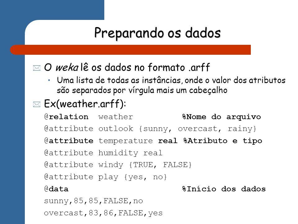 Preparando os dados O weka lê os dados no formato.arff Uma lista de todas as instâncias, onde o valor dos atributos são separados por vírgula mais um cabeçalho Ex(weather.arff): @relation weather %Nome do arquivo @attribute outlook {sunny, overcast, rainy} @attribute temperature real %Atributo e tipo @attribute humidity real @attribute windy {TRUE, FALSE} @attribute play {yes, no} @data%Início dos dados sunny,85,85,FALSE,no overcast,83,86,FALSE,yes