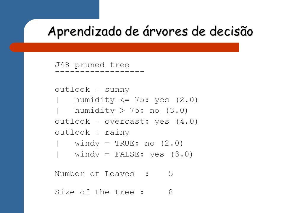 Gerando regras de associação APRIORI Algoritmo para minerar regras de associação.