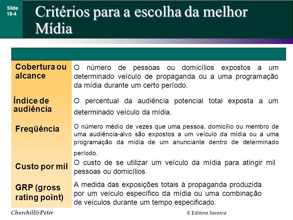 Churchill&Peter © Editora Saraiva Critérios para a escolha da melhor Mídia Slide 18-4 Cobertura ou alcance Índice de audiência Custo por mil O número