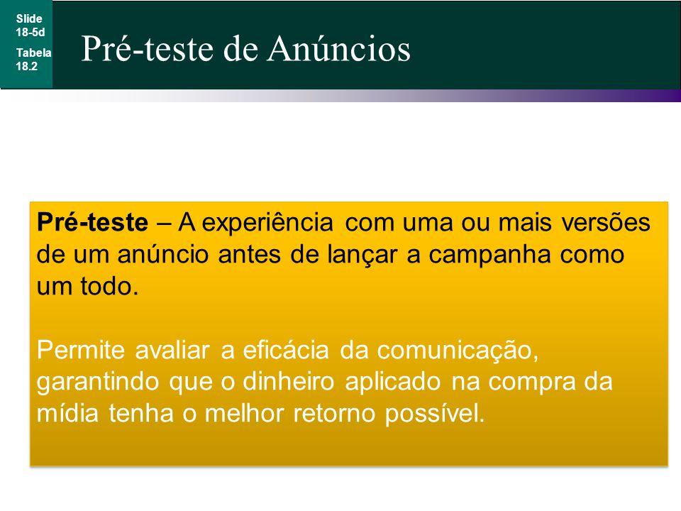 Slide 18-5d Tabela 18.2 Pré-teste de Anúncios Pré-teste – A experiência com uma ou mais versões de um anúncio antes de lançar a campanha como um todo.