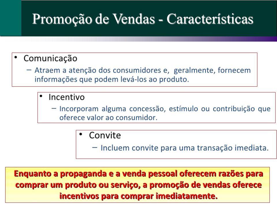 Promoção de Vendas - Características