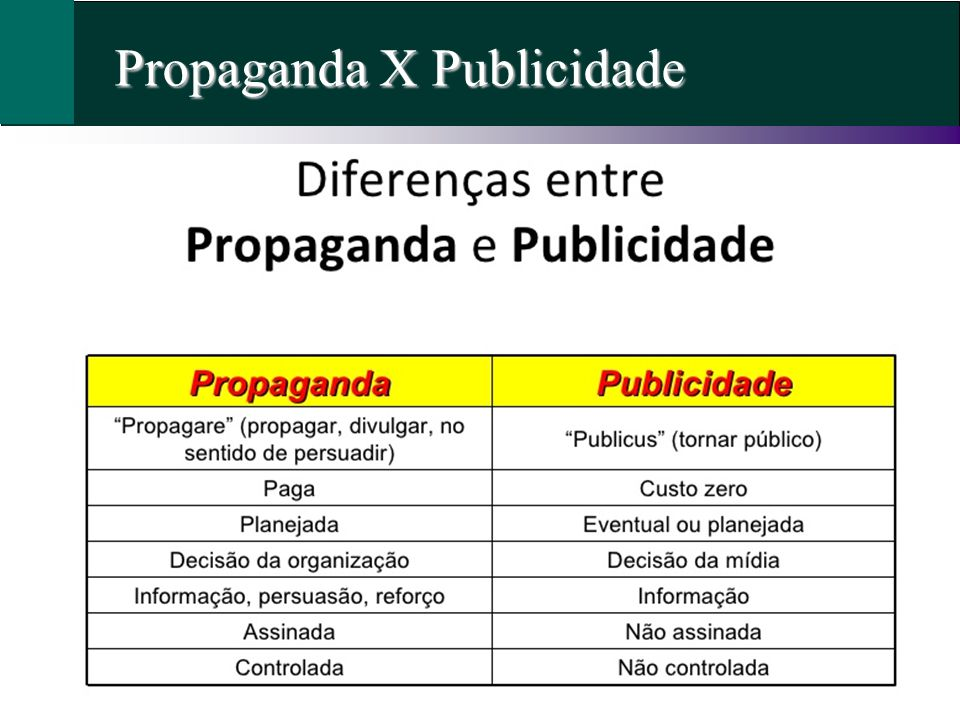 Propaganda X Publicidade