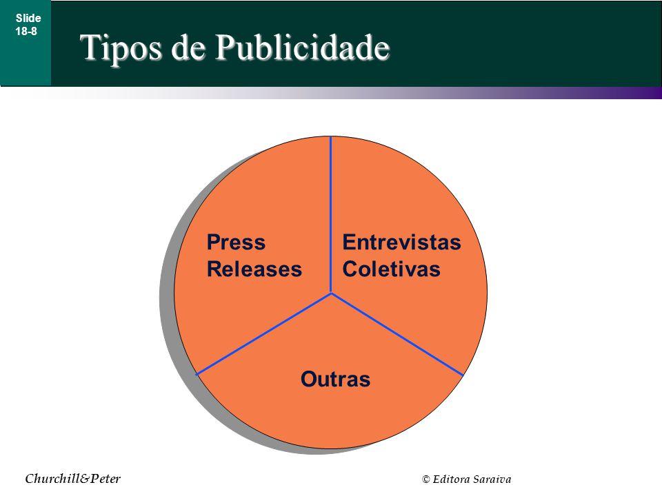 Churchill&Peter © Editora Saraiva Tipos de Publicidade Slide 18-8 Press Releases Entrevistas Coletivas Outras