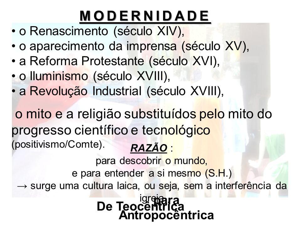 MODERNIDADE o Renascimento (século XIV), o aparecimento da imprensa (século XV), a Reforma Protestante (século XVI), o Iluminismo (século XVIII), a Re