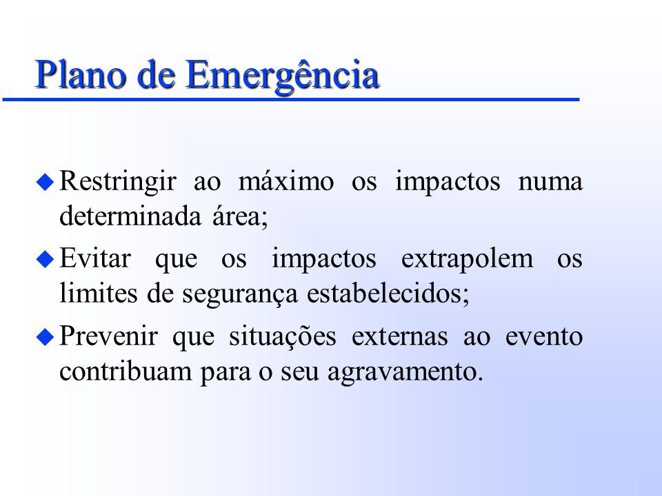 Plano de Emergência u Restringir ao máximo os impactos numa determinada área; u Evitar que os impactos extrapolem os limites de segurança estabelecido