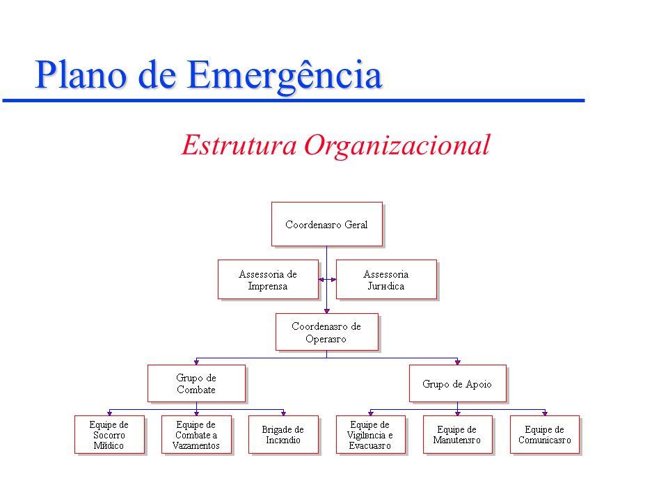 Plano de Emergência Estrutura Organizacional